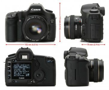 Canon EOS 5D All Round