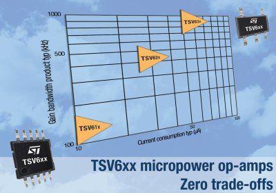 stmicroelectronics-TSV6xx-p2385s