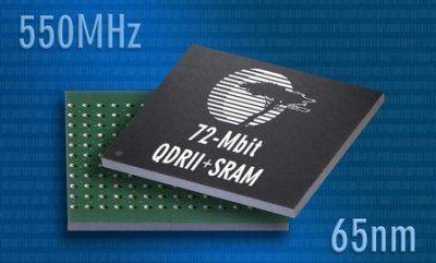 cypress-72mbit-QDRIIi-SRAM