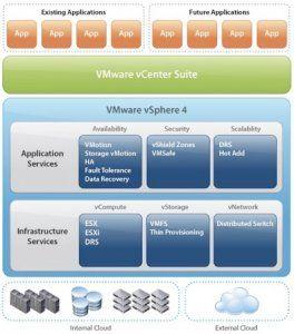IBM-VMware-vSphere4